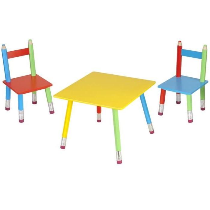 Petite Table Et Chaise Bébé Ikea