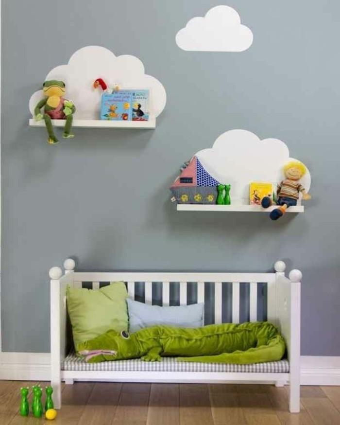 étagère Murale Pour Chambre Bébé