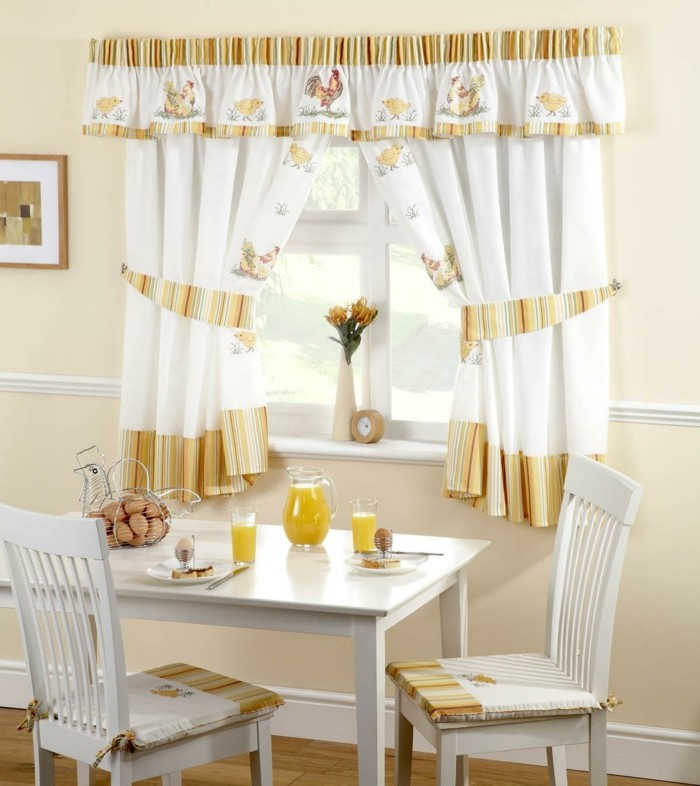 modele rideau cuisine excellent rideau with modele rideau cuisine cheap modele cuisine blanc. Black Bedroom Furniture Sets. Home Design Ideas